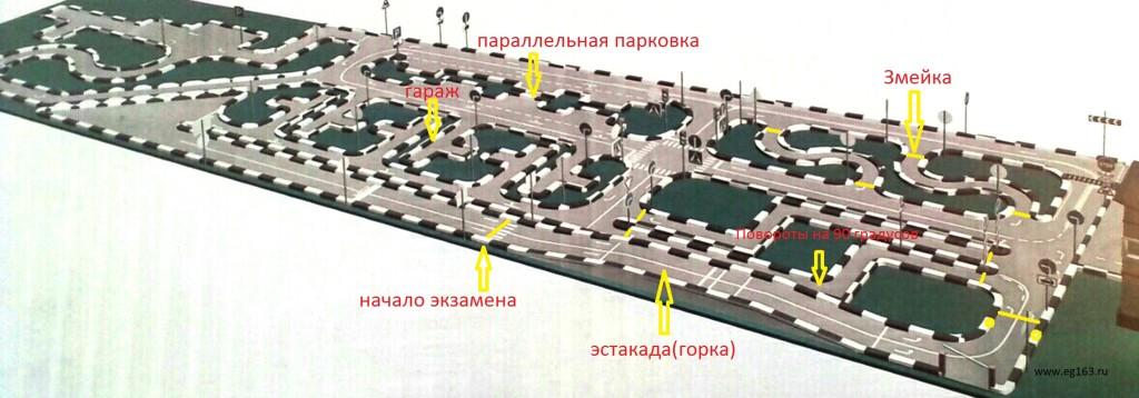 полная схема автодрома со стрелками